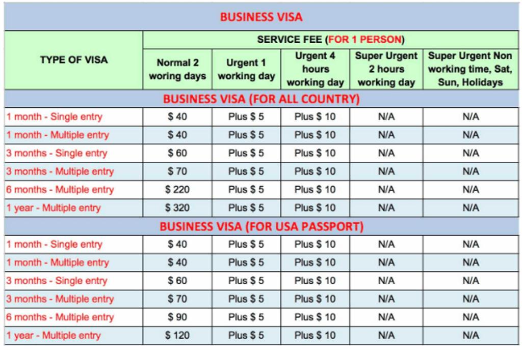 бизнес виза во Вьетнам